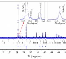 COLÓQUIO (07/08/2015): A Técnica de Alta Pressão e suas aplicações em Física e Nanotecnologia  (Profa. Dra. Márcia Gallas – Universidade Federal da Paraíba)