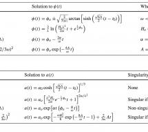 COLÓQUIO (02/10/2015): A teoria de Weyl: gravitação e eletromagnetismo (Prof. Dr. Carlos Romero – Universidade Federal da Paraíba)