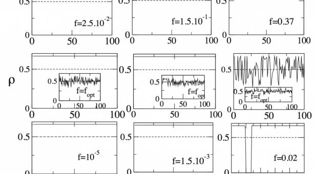 COLÓQUIO (06/11/2015): Monte Carlo method: from Metropolis algorithm to parallel computer simulations (Dra. Alexandra Valentin – Universidade Federal da Paraíba)