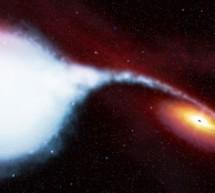 COLÓQUIO (08/05/2015): Isomonodromy, Painlevé Transcendents and Scattering of Black Holes  (Prof. Dr. Bruno Carneiro da Cunha – Universidade Federal de Pernambuco)