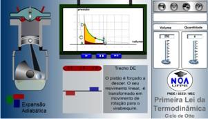 Primeira e segunda lei de termodinâmica